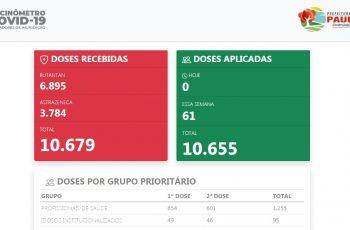 Paudalho disponibiliza Vacinômetro on-line com atualização diária das doses aplicadas